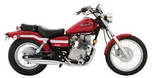 28 20001 honda cmx 250 rebel motorcycle manual 1000 images