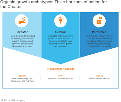 lifestyle organizing a new way to think now new next how growth champions create new value mckinsey