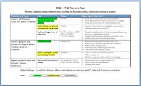 year business plan template introduction raises cf