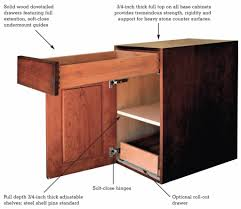 Birch Plywood Cabinets Wshg Net More Than Just A Box The Fundamentals Of Residential