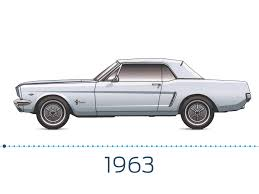 ford mustang history timeline mustang cor de sangue gifs ford mustang ford and cars