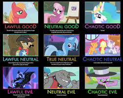 Alignment System Meme - where i watch my little pony friendship is magic we re the