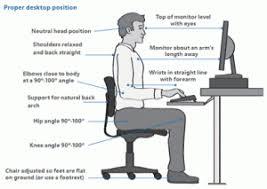 Computer Desk Posture Neck And Back At Your Desk Computer Office Posture