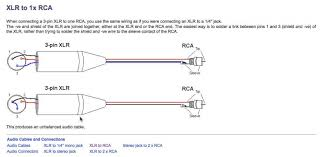 xlr jack wiring diagram u2013 readingrat net
