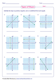 slope of a line worksheets slope worksheets
