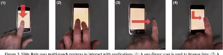 How To Interact With Blind People Slide Rule Making Mobile Touch Screens Accessible To Blind People