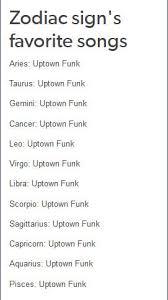 Gemini Meme - zodiacs favorite song uptown funk know your meme