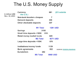 Banking and foreign exchange ppt video online download