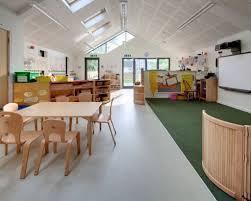 free online course interior design home decoration ideas designing