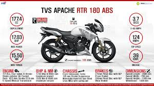 cbr 150r price mileage which is the best u2013 honda cbr150r or tvs apache rtr 180