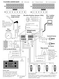 ecu wiring diagram renault wiring diagrams instruction
