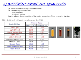 light sweet crude price lecture 1 crude oil quality