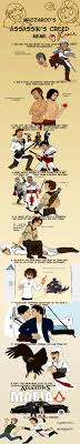 Assassin S Creed Memes - assassins creed meme by linace on deviantart