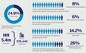 key facts royal academy of engineering