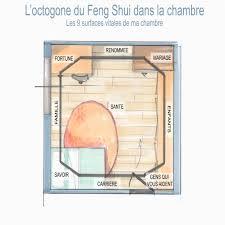 chambre feng shui plan la envoûtant chambre feng shui academiaghcr