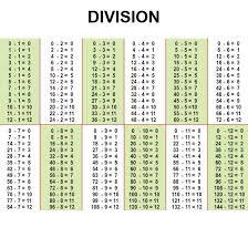 division of natural numbers free math worksheets
