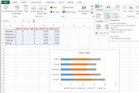 Excel Project Dashboard Templates Excel Dashboard Templates How To An Excel Project Status
