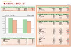 business expense budget template