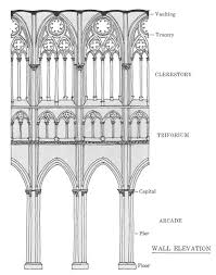 cathedral floor plan cathedral floor plan glossary ariel view the pillars of the earth