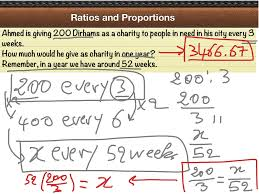 6th Grade Math Worksheets Ratios Showme Ratios And Proportions Recipe Project