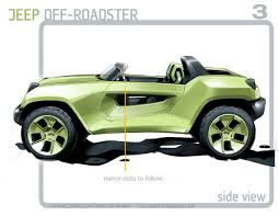 jeep sports car concept 2008 jeep renegade concept by anton shamenkov at coroflot com