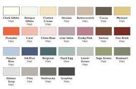 rust oleum furniture paint colour chart osetacouleur