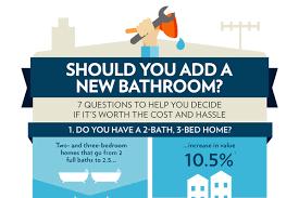 Bathroom Remodel Ideas Perfect Bathrooms HouseLogic Bathrooms - Bathroom upgrades 2