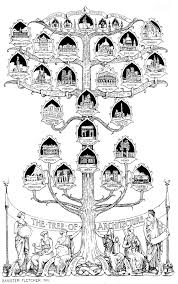 the genealogical world of phylogenetic networks the tree of
