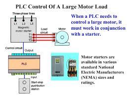 wiring diagram nema size 2 starter wiring diagram simonand