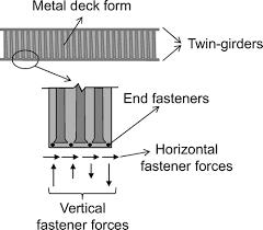 using metal deck forms for construction bracing in steel bridges