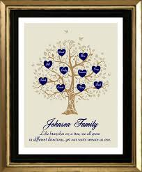 14 popular editable family tree templates designs free