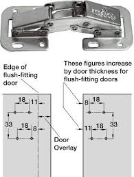 kitchen cabinet hinge mounting plates mount concealed hinges for kitchen cabinets sprung or unsprung