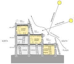 pueblo house plans spectacular idea 11 pueblo house plans designs a simple design