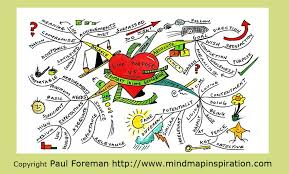 me where i am on a map mind mapping ripeproject