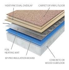 ProWarm Under Carpet  Under Vinyl Heating Kit - Under floor heating uk