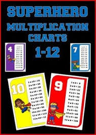 these 12 rocking times tables posters are perfect for students to