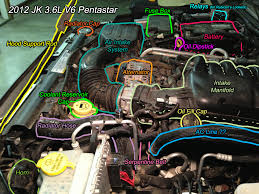 jeep wrangler front drawing jk parts labeled jeep wrangler forum