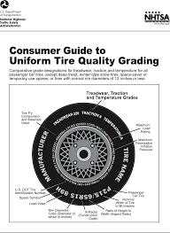 Best Recommendation Ohtsu Tires Wiki 2011 Uniform Tire Quality Grading Documents