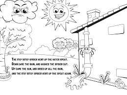 wincy spider colouring pages gekimoe u2022 39887