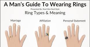 mens rings finger images 5 rules to wearing rings for men fine tailored jpg