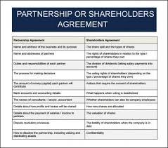 100 template for partnership agreement partnership dissolution