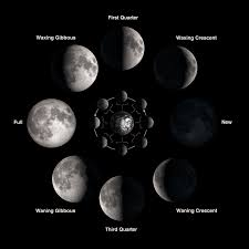 the phases of the moon explained