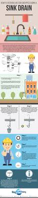 how to retrieve an item dropped down the sink drain how to retrieve an item dropped down a sink drain with infographic