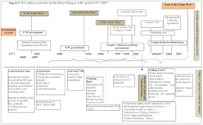 sustainability free full text cultural resilience u2014the roles of