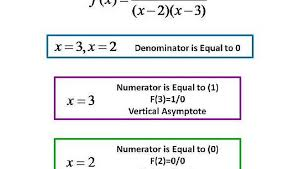 how to know the difference between a vertical asymptote and a