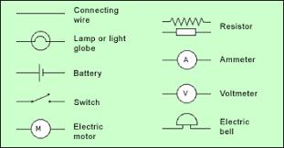 symbols for circuit diagrams u2013 readingrat net