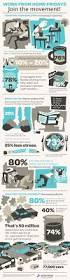 Graphic Design From Home Graphic 32 Best Nice Info Graphic Images On Pinterest Infographics