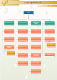 organizational chart software free organizational charts