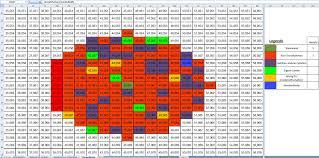 benutzerdefinierte feldhintergrundfabe felder zählen vba