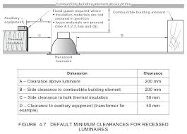 wiring rules clause 4 5 2 3 recessed luminaires worksafe qld